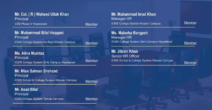 Management Adiviory Board